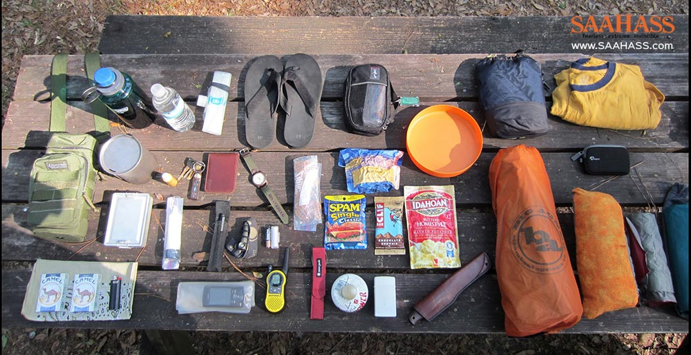 Right Backpack Gear